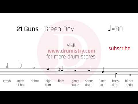 Green Day  21 Guns Drum Score