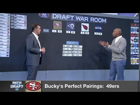 NFL Network: Perfect Pair for 49ers First Two Draft Picks