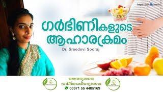 ഗര്ഭിണികളുടെ ആഹാരക്രമം. ഡോക്ടര് ശ്രീദേവി സൂരജ്(Vaidyaratnam Ayurvedics ,Changanassery)