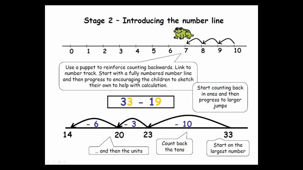 Worksheet Subtraction With Number Line Grass Fedjp Worksheet Study Site