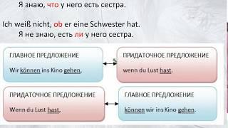 Придаточные предложения в немецком