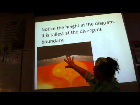 Plate Tectonic Powerpoint Lecture