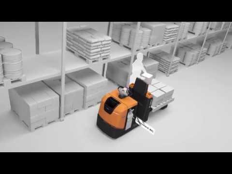 Lithium-Ionen Technologie von Toyota Material Handling