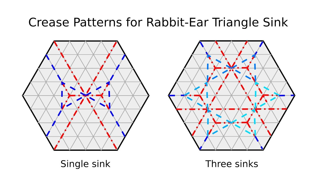 Origami Tessellation Basics Rabbit Ear Triangle Sink