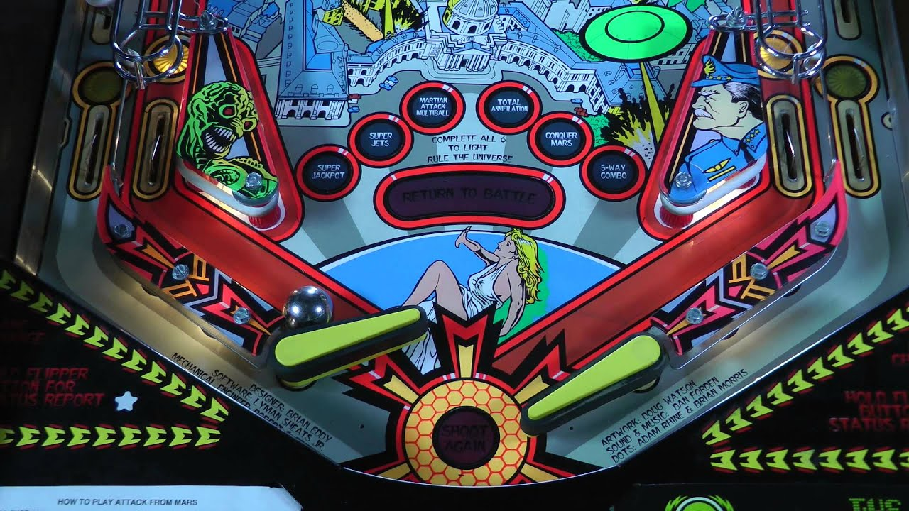Player's Guide | Professional & Amateur Pinball Association