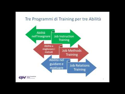 ITALIAN LANGUAGE: How to Improve Your Production and Lead People to Success