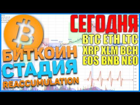 Прогноз по Биткоин, BTC, ETH, LTC, XRP, XLM, BCH, EOS, BNB, NEO на сегодня! Флэт продолжается!!!