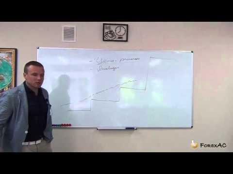 Волновой анализ на рынке Форекс
