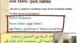Oracle Join Tables