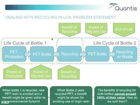 Importance of Recycling in LCA Webinar (11/20/12)