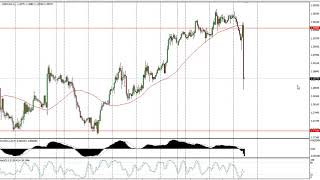 USD/CAD Technical Analysis for May 31, 2018 by FXEmpire.com