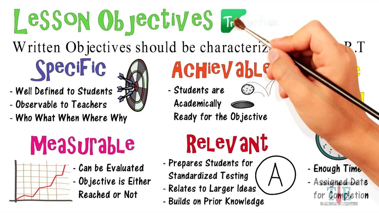 teachers objectives