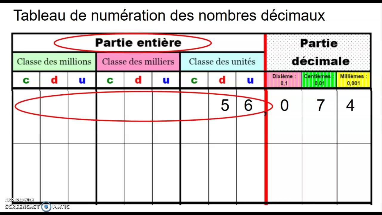 6ème - Tableau de numération des nombres décimaux - YouTube