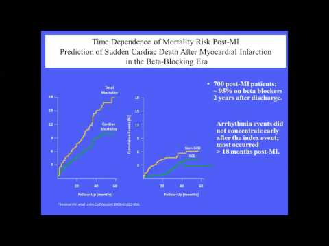 Clinical Trials and Guidelines on ICD Use for Primary Prevention of SCD