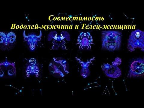 Астропсихология -