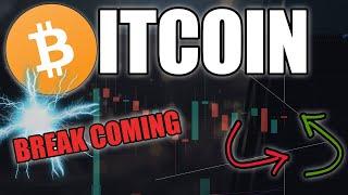 BITCOIN MOVE COMING   BTC Price Update