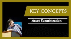 Asset Securitization   MBS, ABS, CMA, CDA, Credit Crisis 0001