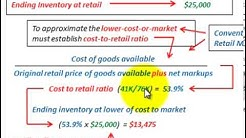 Retail Inventory Method (Conventional Method Vs Cost Method, Cost To Retail Ratio)