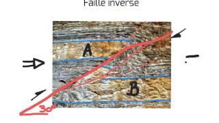 Géologie de terrain partie1
