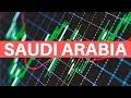 Best Forex Brokers In Saudi Arabia 2020 (Beginners Guide) - FxBeginner.Net