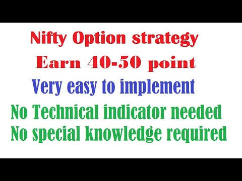 nifty option buying strategy | best nifty option trading strategy