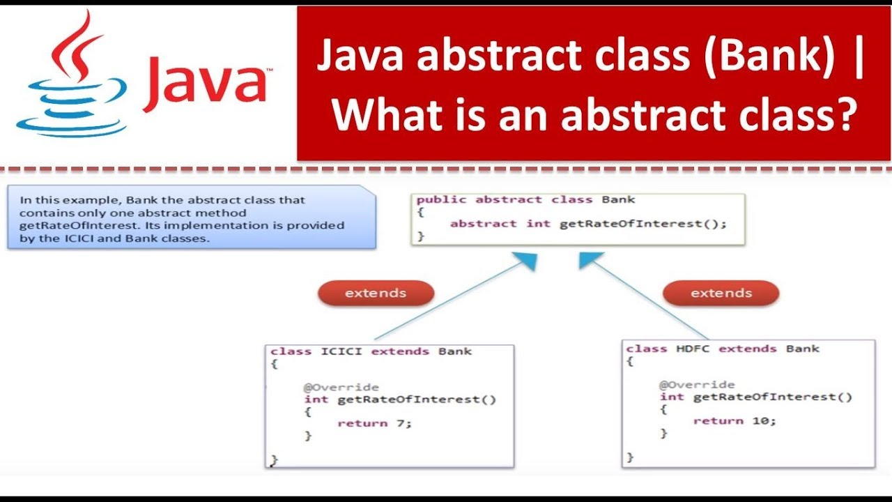 Java abstract class (Bank) | What is an abstract class? | Java Tutorial