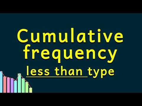 Statistics   Cumulative Frequency Distribution   Less Than Type Ogive   Grade 10 Class 10 Maths