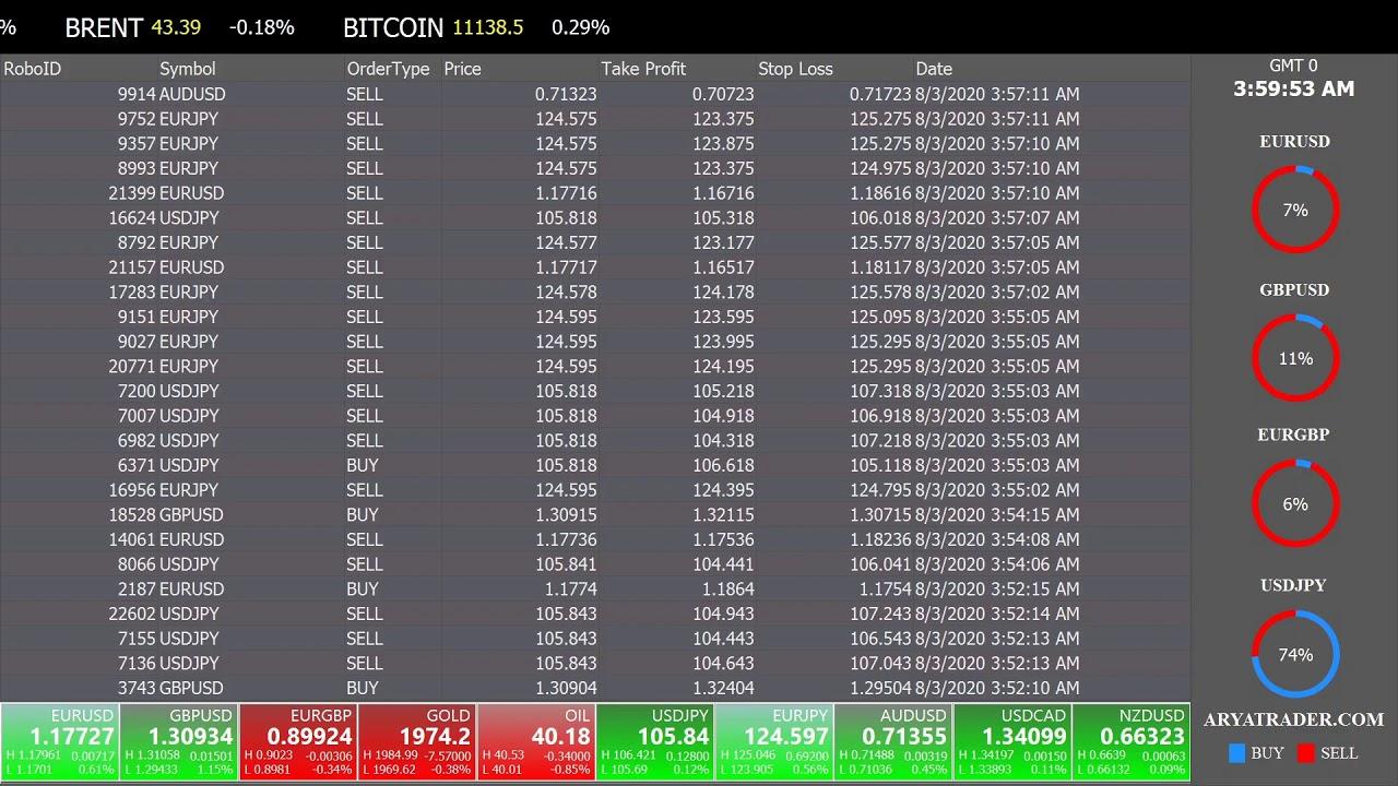 interaktyvūs brokeriai bitcoin paraštė)