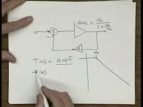 Analog Integrated Circuits (UC Berkeley) Lecture 38