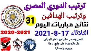ترتيب الدوري المصري وترتيب الهدافين ونتائج مباريات اليوم الثلاثاء 17-8-2021