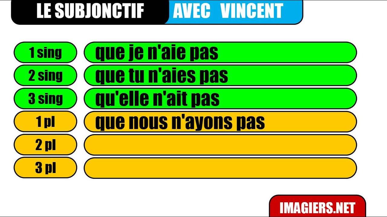 lär dig franska # Le subjonctif # avoir