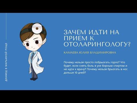 Зачем  обращаться к отоларингологу, если можно лечиться дома | ЛОР-врач Камаева Ю.В.