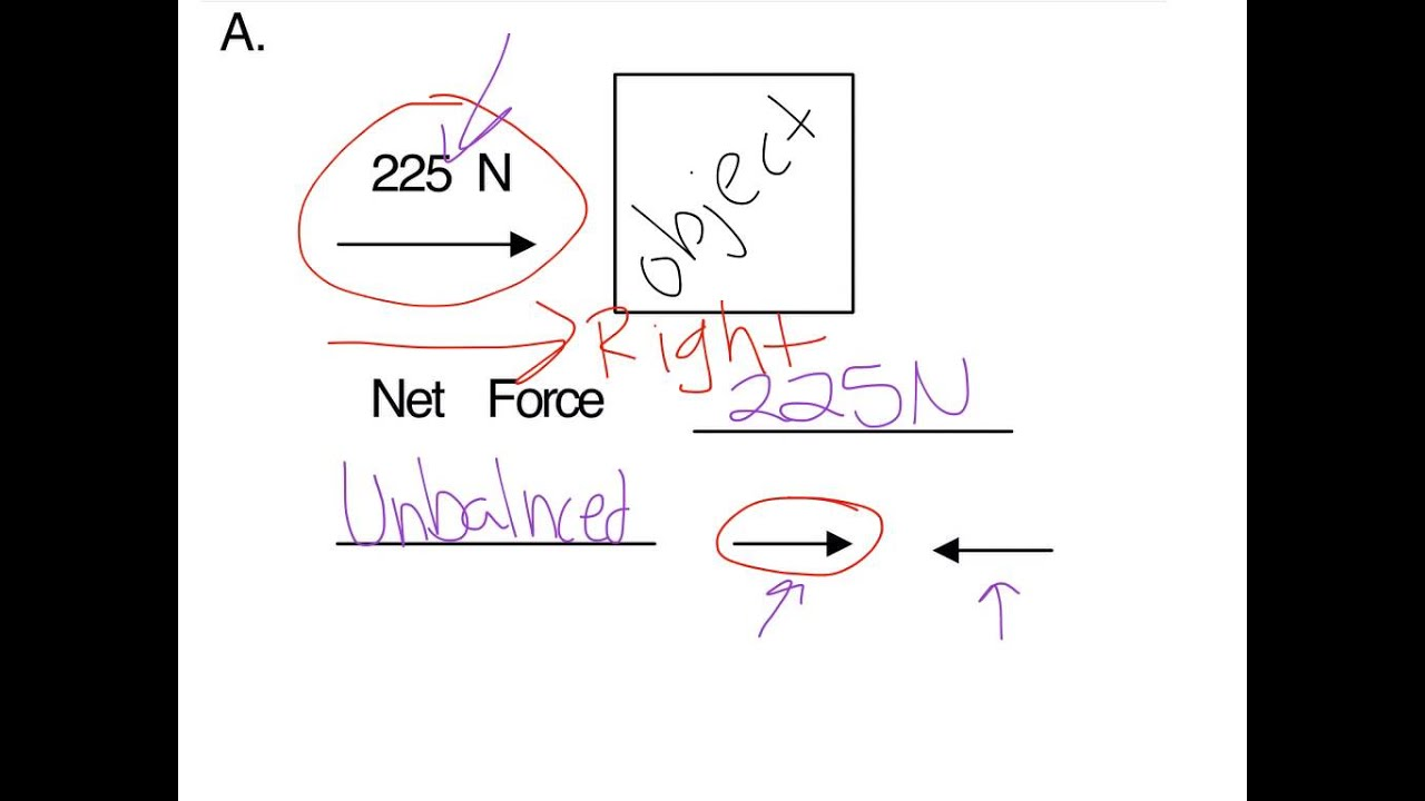 How To Calculate Net Force Examples A-C - YouTube