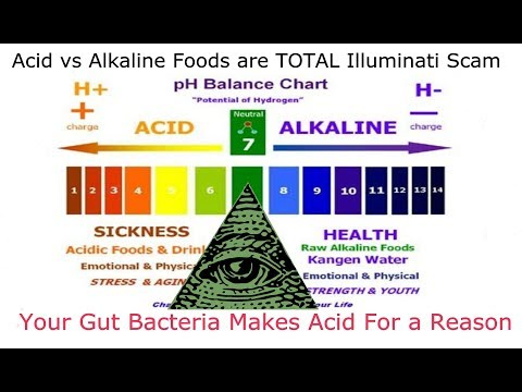 Acid vs Alkaline Foods are a TOTAL Illuminati SCAM