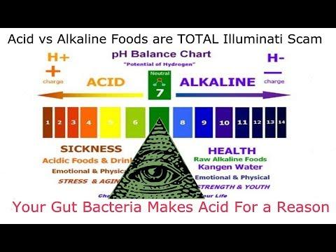 Acid vs Alkaline Foods are a TOTAL Illuminati SCAM