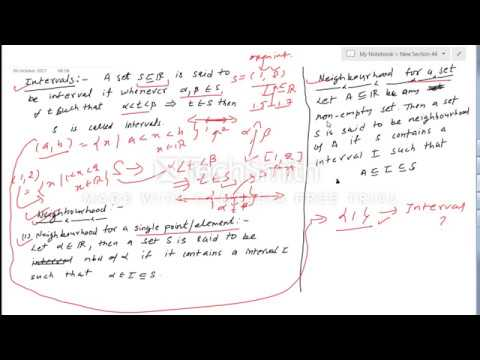 | bounded set | Supremum | Infimum | Adherent Point | Limit Point | | Derived Set | examples