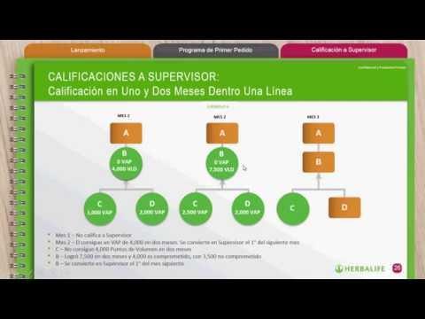 Actualizacion Modificacion Plan de Mercadeo Herbalife 2015. Informacion completa