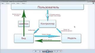 Урок 1. Файловая структура компонента Joomla