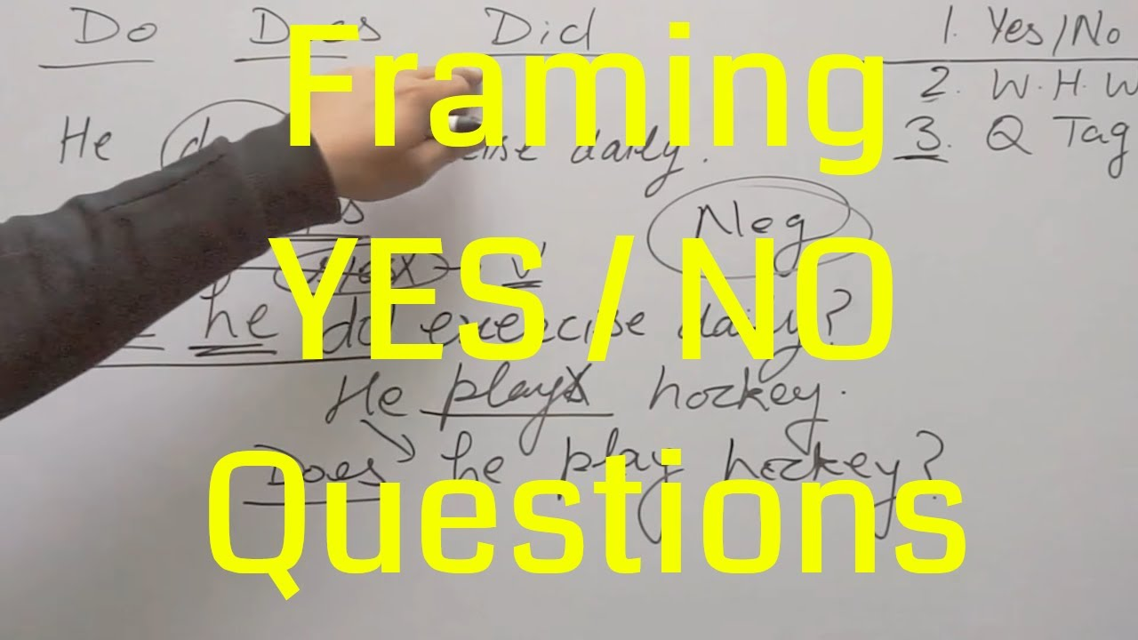 Framing Yes | No Questions - YouTube
