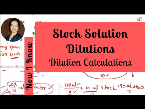 Stock Solution Dilutions - Dilution Calculation