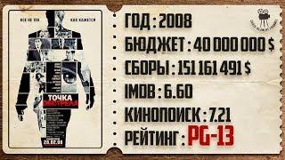 """[Вечерний Кинотеатр #41] """"ТОЧКА ОБСТРЕЛА"""" Обзор и Рекомендация фильма"""
