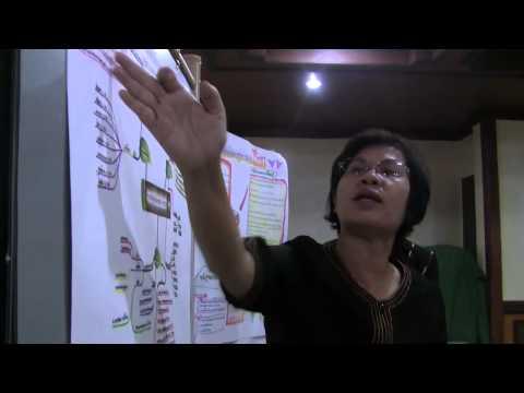 มูลนิธิสยามกัมมาจล : ปฏิบัติการเขียนแผนการเรียนรู้
