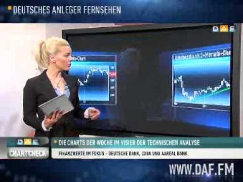 Chart Check: Finanztrio - Deutsche Bank, Coba und Aareal Ban