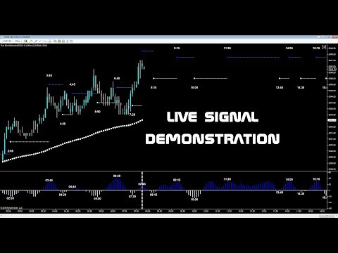 Over 3 hours of live PREDICTIVE TIME trading signals