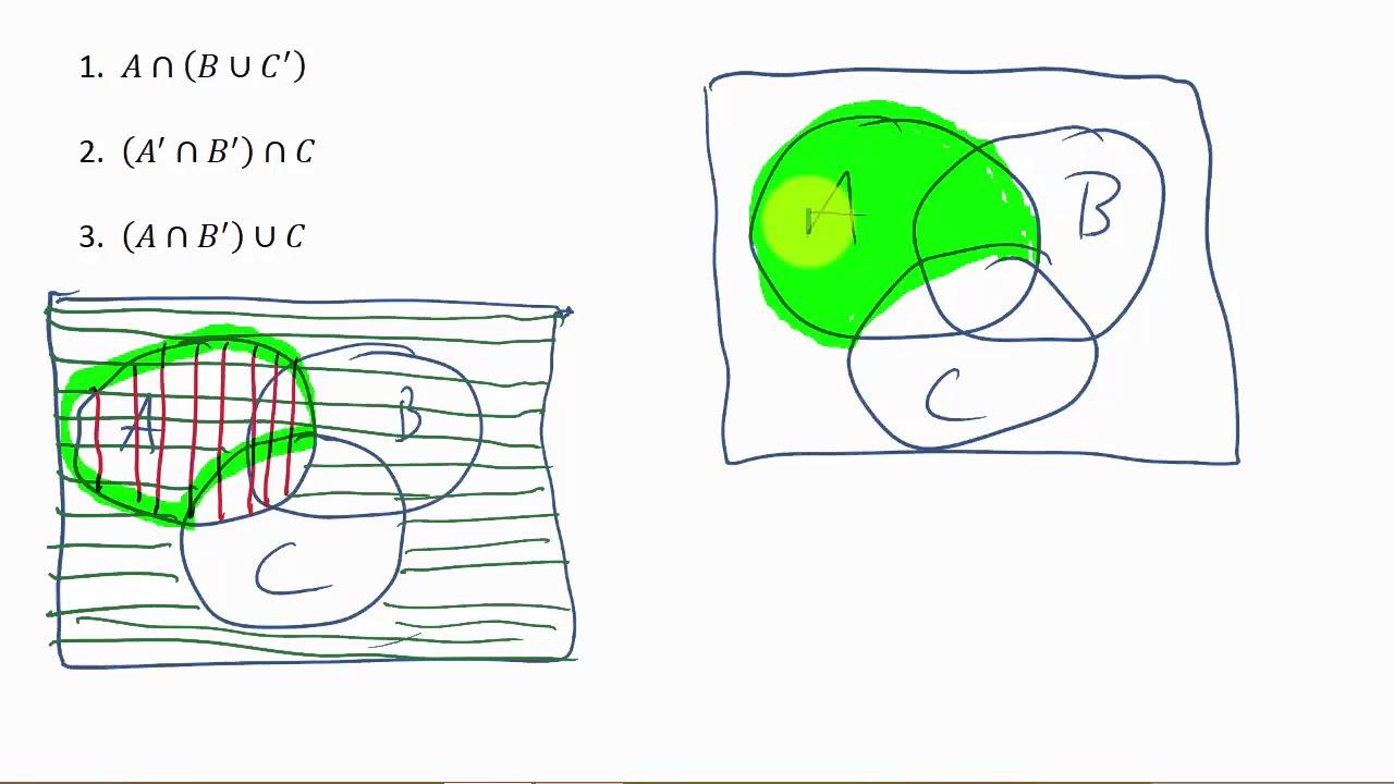 Venn Diagrams Shading Regions For Two Sets Wiring Diagram