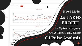 How I Made 2.5 L Profit In Options Buying On A Tricky Day - Using OI Pulse Analysis