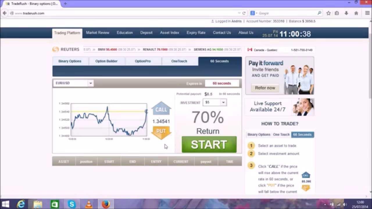 TradeRush Трединг 60 Секунд Бинарные Опционы | Бинарные Опционы 1000$ в День