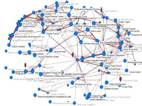 Terrorist Network Analysis
