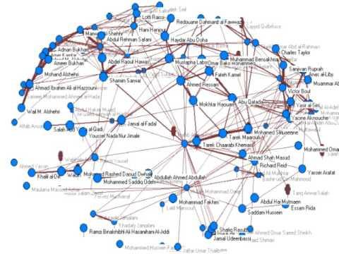 Terrorist Network Analysis - YouTube