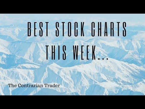 Best Stock Charts November 27 2017